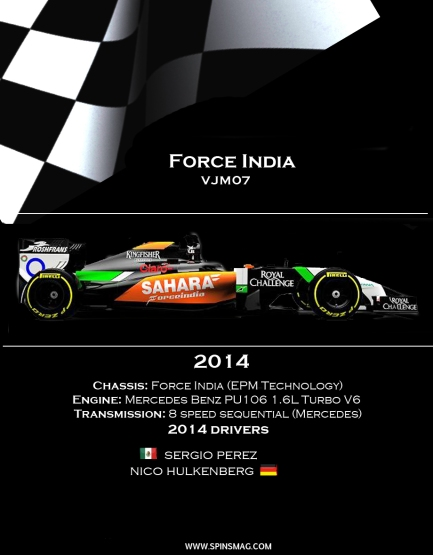 forceindiaS
